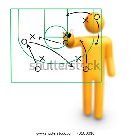 Stick Figure Coach Basketball Strategy