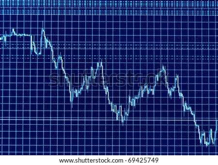 Stock chart on the screen