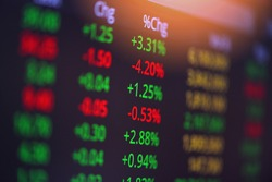 Stock exchange trading analysis investment financial on display crisis stock crash down and grow up gain and profits financial impact or forex graph Stock market digital graph chart business indicator