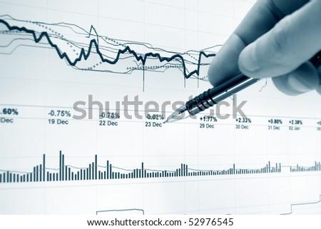 Stock index monitoring.