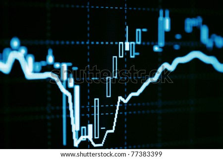 Stock index on the computer monitor