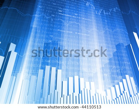 Stock Indicators and Bar Charts