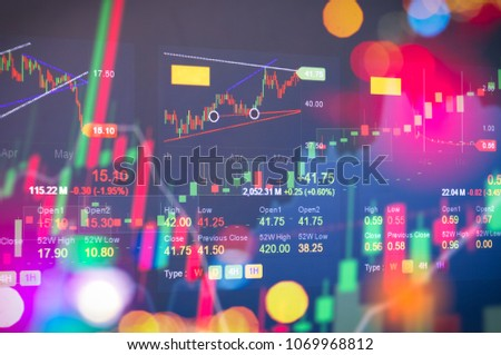 Stock market digital graph chart on LED display concept. A large display of daily stock market price and quotation. Indicator financial forex trade education background. #1069968812