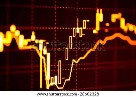 Stock market graphs on the computer monitor.