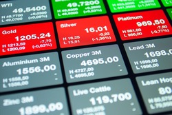Stock market trading floor abstract image. Rates for metal, silver, gold, aluminium and other stock market commodities.