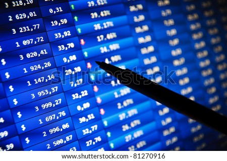 Stock Quotes at real time at the stock exchange