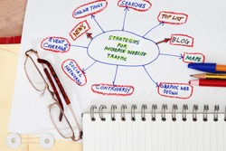 Strategies for increase in website traffic concept