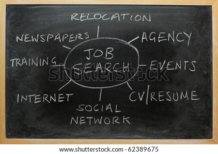Strategy and planning diagram for finding employment or new job, on a used blackboard
