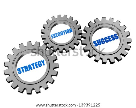 strategy, execution, success - text in 3d silver grey gearwheels, business concept words
