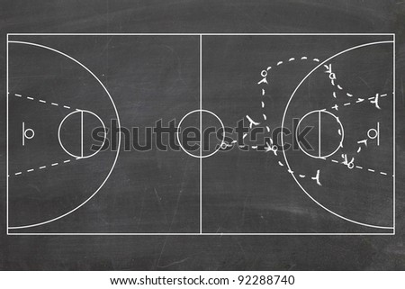 strategy or tactic plan of a basketball game