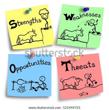 Strengths, weaknesses, opportunities, threats on a colourful notes. Swot analysis.