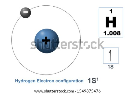 structure of Hydrogen atom with electron configuration and symbol of hydrogen with atomic number and atomic mass.