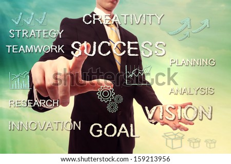 Success and creativity concept with businessman and handwriting cartoon