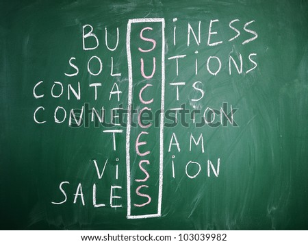 Success and other related words, handwritten in crossword on green blackboard.Business concept.