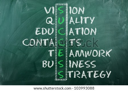 Success and other related words, handwritten in crossword on green blackboard.Business concept. - stock photo