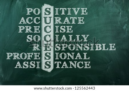 Success and other related words, handwritten in crossword on green blackboard.Socially responsible Business concept.