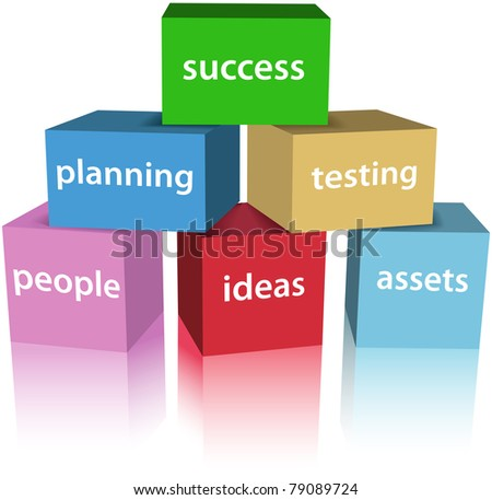 SUCCESS box on top of product development cycle cubes concept