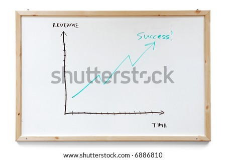 Success graph hand drawn with markers on a white board