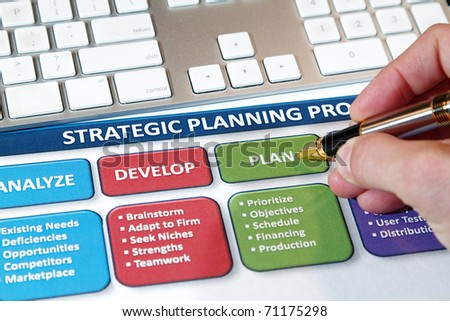 Successful business' use strategic plans to lead into the future #71175298