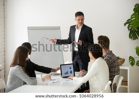 Successful businessman boss presenting new project to employees, business coach in suit giving presentation to clients in meeting room, team leader reporting about work explaining result on flipchart