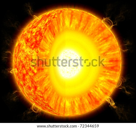 Sun cross-section science illustration