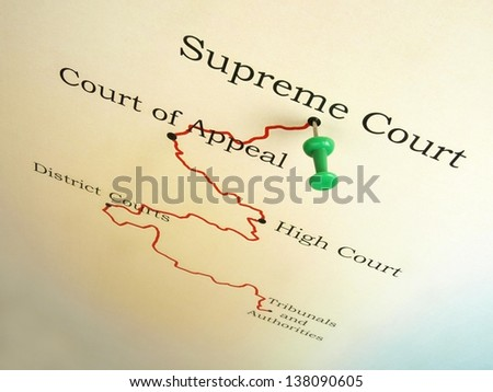 Supreme Court  - Travel destination