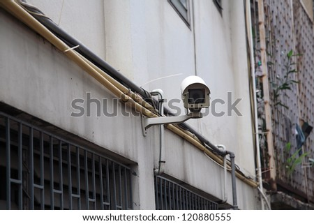 surveillance camera for security