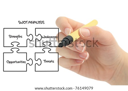 SWOT analysis business strategy management process concept diagram