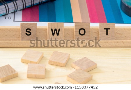 SWOT analysis concept: strengths, weaknesses, opportunities and threats