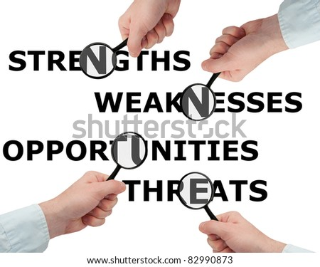SWOT Analysis - Man's Hand Holding Magnifying Glass and Strengths / Weaknesses / Opportunities / Threats Sign