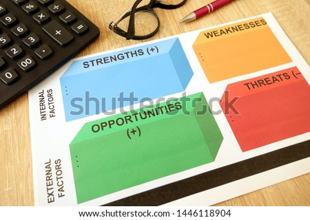 SWOT analysis - Strengths Weaknesses Opportunities Threats - business strategy planning concept