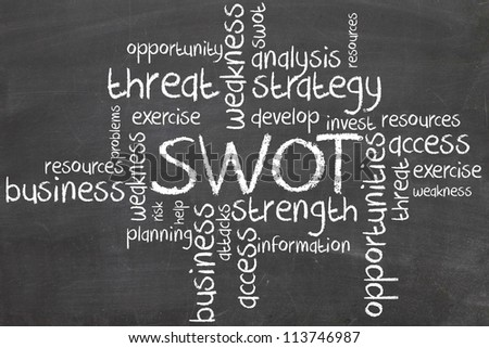 word swot analysis