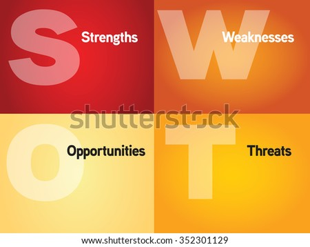 Swot Business Infographic presentation diagram, analysis strategy