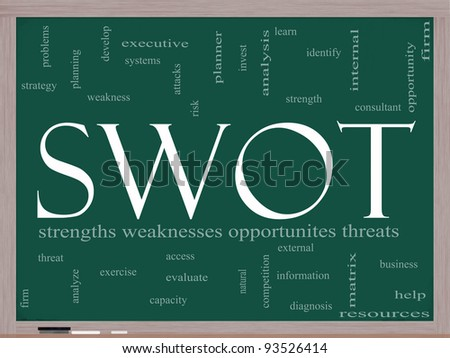 SWOT, strength, weakness, opportunities, threats word cloud concept on a blackboard with terms such as planning, consultant, firm, help, matrix, and more.