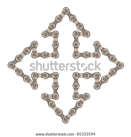 Symbols of the chain