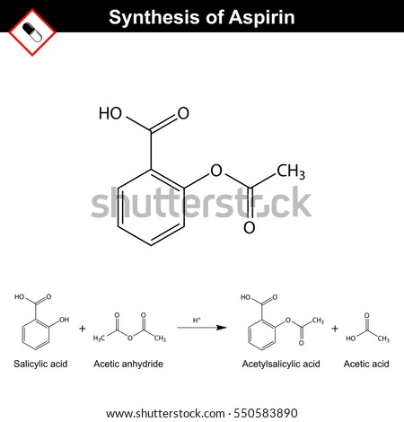 The Discovery of Aspirin's Antithrombotic Effects