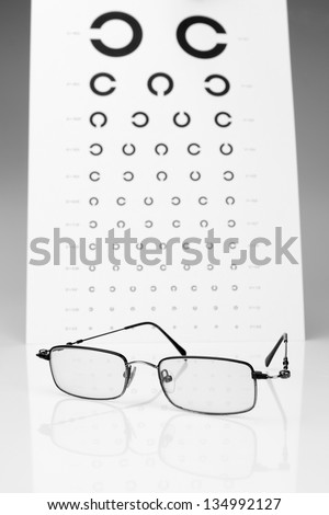 Table Golovin and glasses eye tests.
