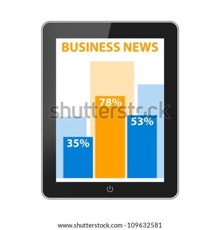 Tablet pc with business news on a screen isolated on white background