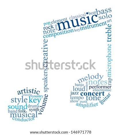 how to know the notes associated to music