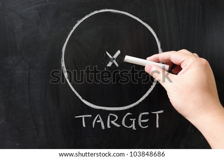 Target concept drawing on the blackboard