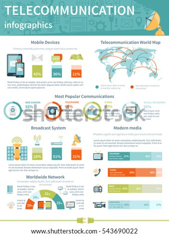 Telecommunication infographics layout of most popular communications statistics worldwide network diagrams and modern media devices information flat  illustration