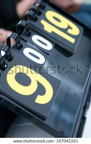 Tennis score board. closeup