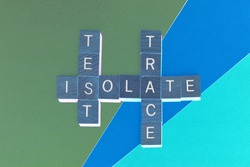 Test, Trace Isolate, words in crossword form with special effects added