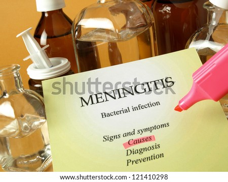 Tests for Research of Meningitis