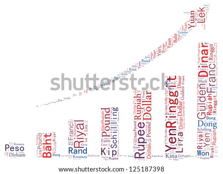 Text collage of currency exchange graph
