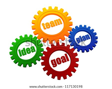text idea, team, plan, goal - words in 3d colored gearwheels
