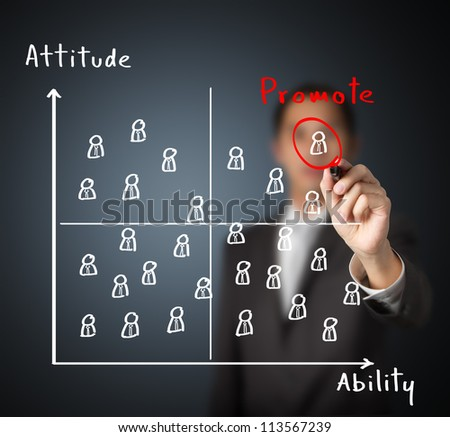 the boss promote the best attitude and highest ability employee to next level