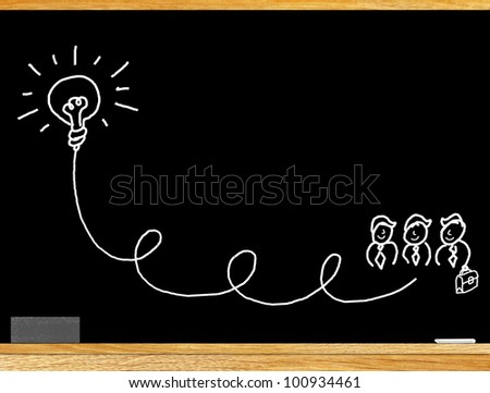 The business idea is to find answers. Such as fluorescent lights. All this is written on the blackboard.