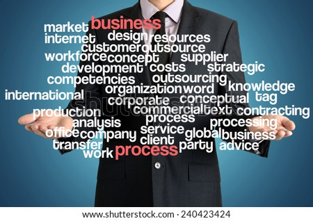 the businessman is presenting the cloud of connected words with: business process