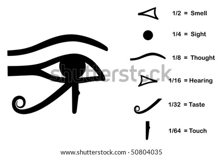 The Eye of Horus divided into six parts, each part represents a mathematical fraction and one of the six senses.